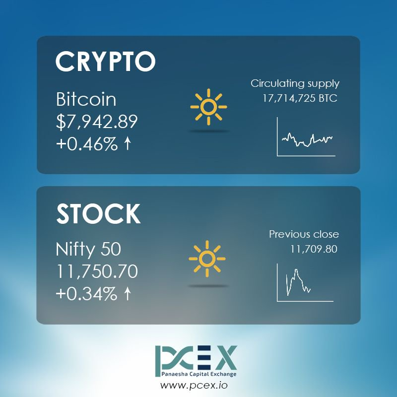 what to invest in today cryptocurrency