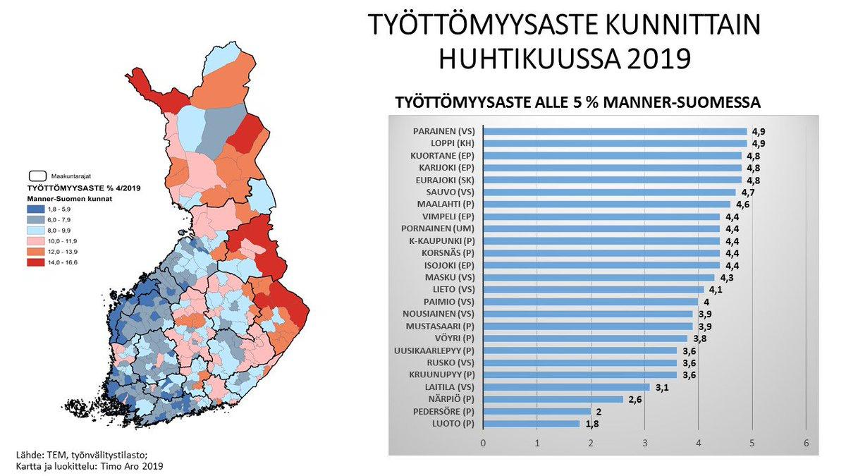 Timo Aro در توییتر Tyottomyysaste Manner Suomessa Huhtikuussa