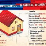 Image for the Tweet beginning: PSD lansează un nou program