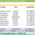 Image for the Tweet beginning: Dólar paralelo hoy Martes 23