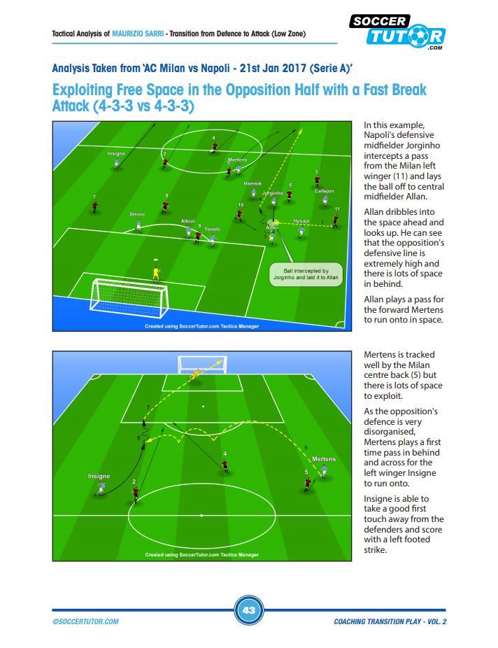 SoccerTutor com (@soccertutorcom)   Twitter