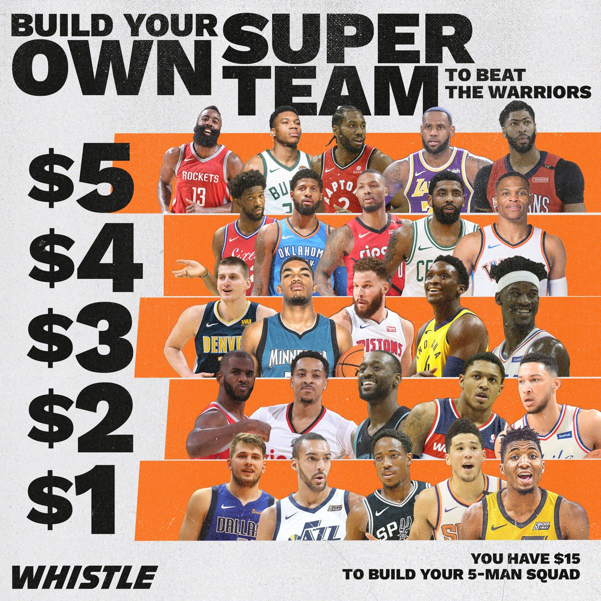 Build your team to beat the Warriors. You have $15  👀👇