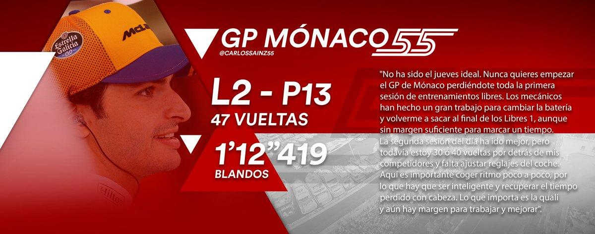 [INFO] 🇪🇸 Carlos Sainz, decimotercero en los Libres 2 del GP de Mónaco 👉 https://www.carlossainz.es/carlos-sainz-libres-2-gp-monaco-f1-2019.html…    🇬🇧 Carlos Sainz, thirteenth in Free Practice 2 for the Monaco GP 👉 https://www.carlossainz.es/en/carlos-sainz-free-practice-2-monaco-gp-f1-2019.html…     #carlo55ainz #MonacoGP 🇲🇨 #F1 #FP2