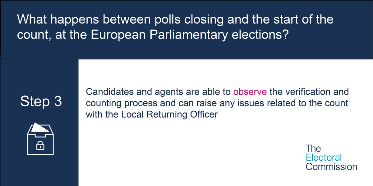 What happens between polls closing and the start of count at the European Parliamentary elections?