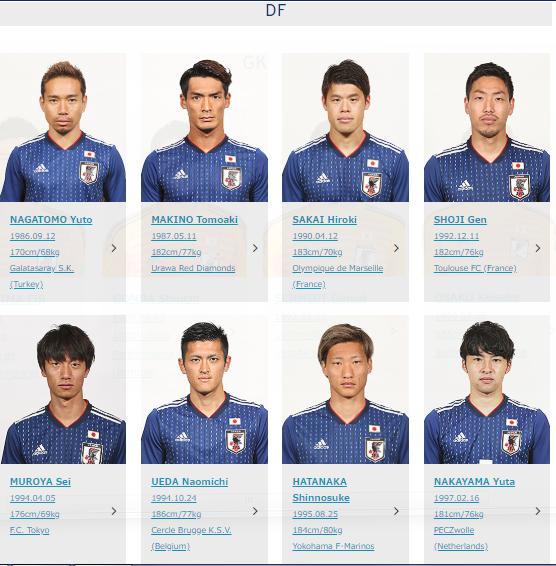 Juego amistoso contra  Japon el domingo 9 de junio del 2019. D7RDoSZXkAMmn5m