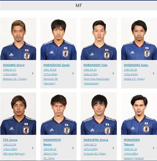 Juego amistoso contra  Japon el domingo 9 de junio del 2019. D7RDxTMXoAIRuHR