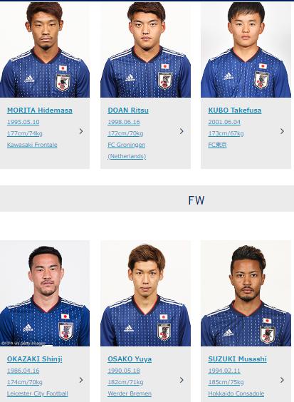 Juego amistoso contra  Japon el domingo 9 de junio del 2019. D7REGl0X4AEl8QT