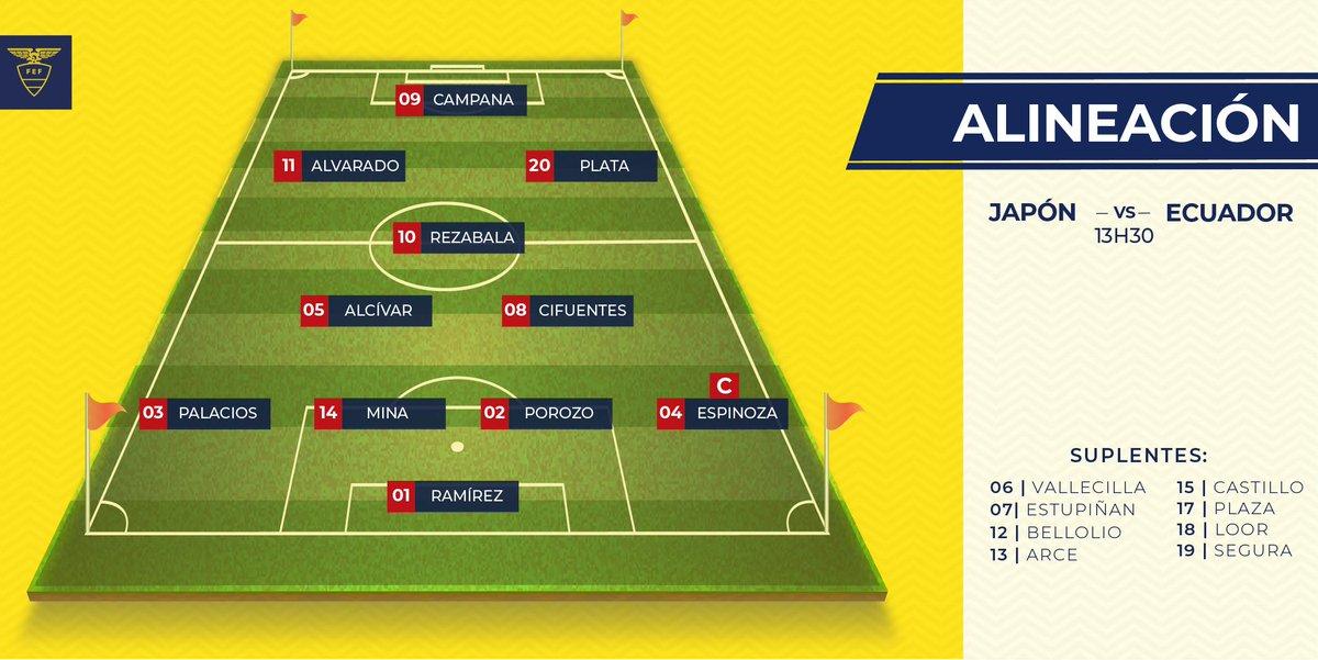 ¡Once Tricolor! 🇪🇨  Alineación titular y suplentes de nuestra selección ecuatoriana sub20 para el debut en el mundial de Polonia 🇵🇱. #MiTriMundial #U20WC