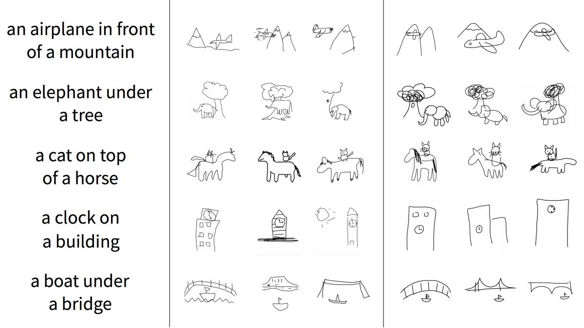 Which doodles are human-drawn and which are AI-generated? Berkeley researchers Forrest Huang et al created a neural network that can generate sketches based on text descriptions:  http:// bit.ly/2M36Hmo  &nbsp;   #TechRec<br>http://pic.twitter.com/PQGwCRbEjZ