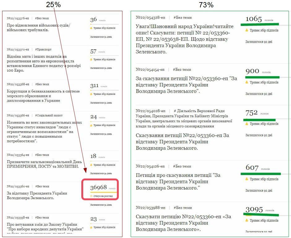 В Україні стартувала виборча кампанія дострокових виборів до Верховної Ради - Цензор.НЕТ 6244