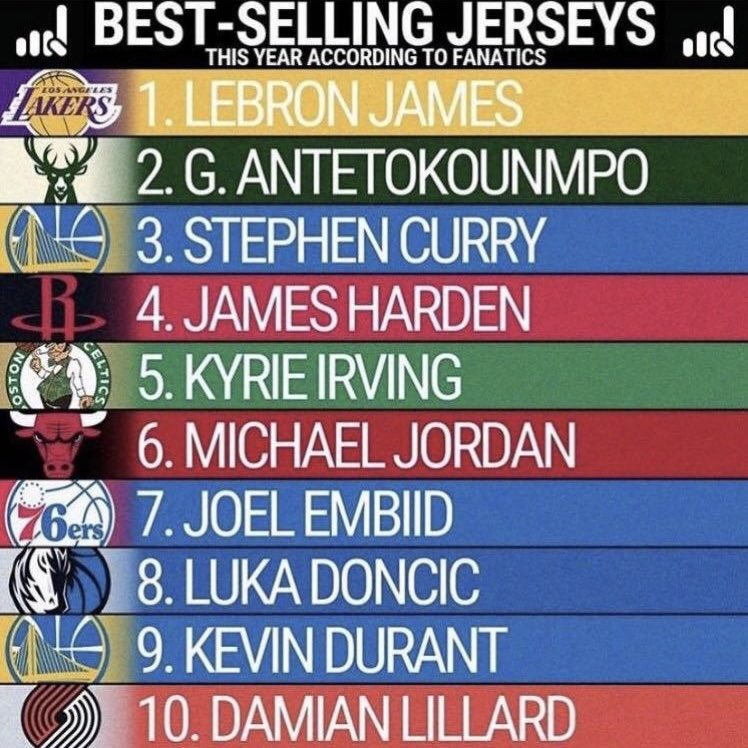 top selling nba jerseys