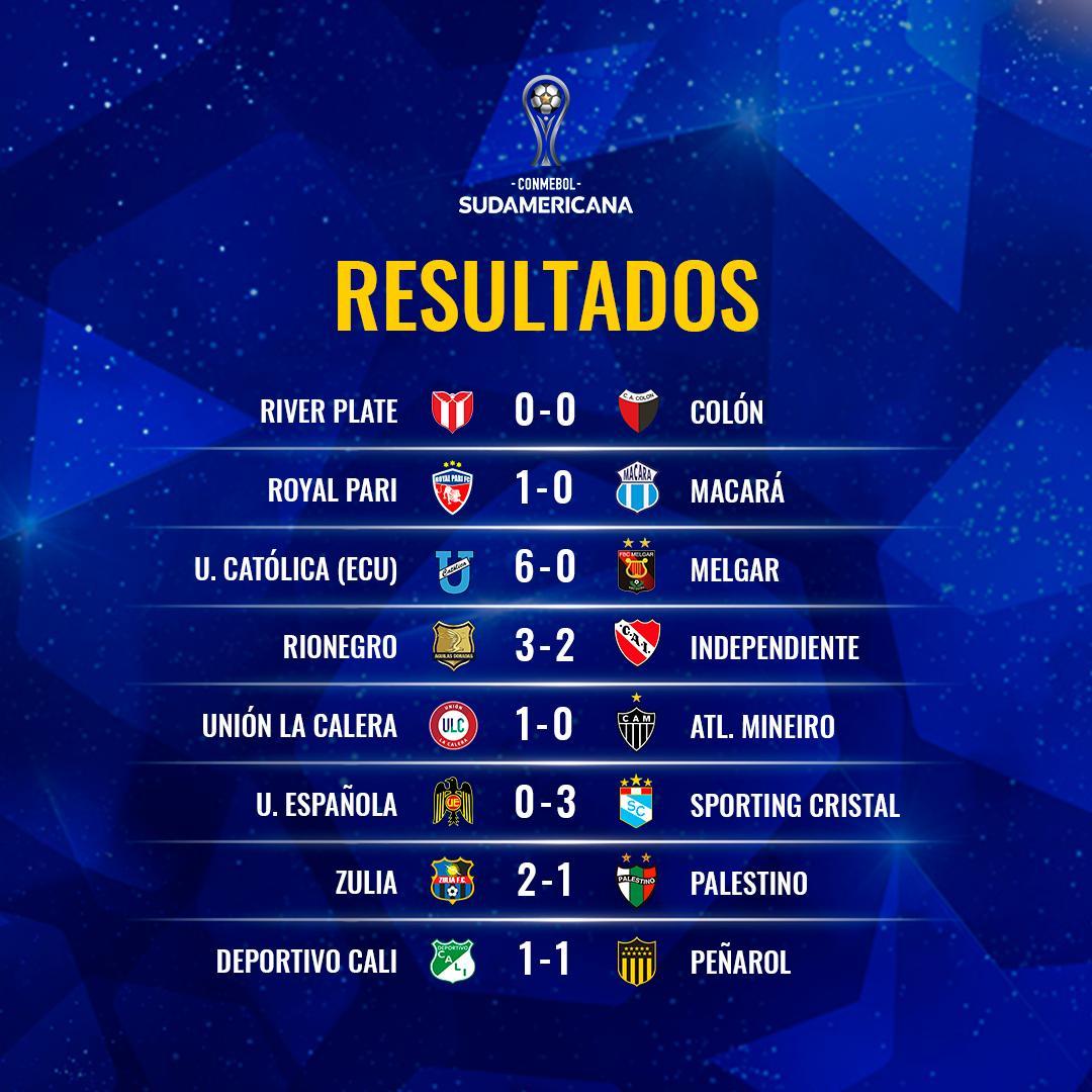 😱 ¡Se terminaron los partidos de ida de la Segunda Fase de la #Sudamericana!  🔥 En 1⃣6⃣ partidos se marcaron 3⃣8⃣ goles ⚽