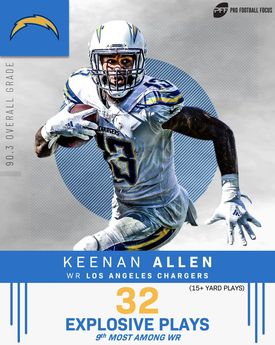 097536f88 Los Angeles Chargers