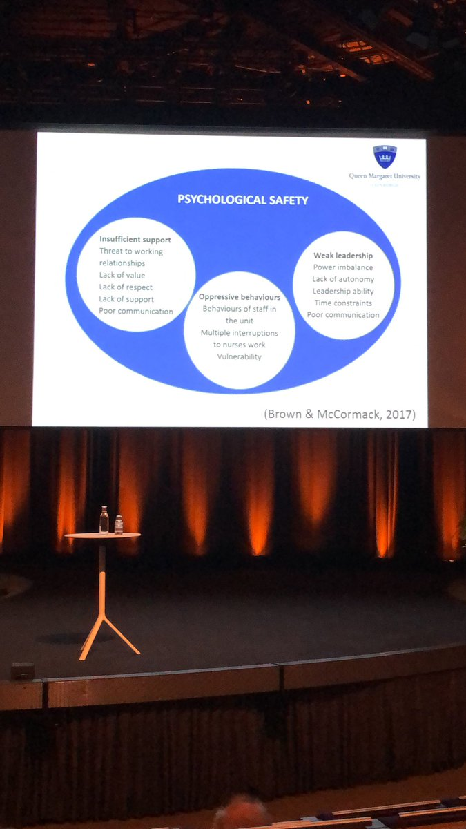Psychological safe environment is needed to do practice development to Person centred culture #IAGGER2019 @ProfBrendan