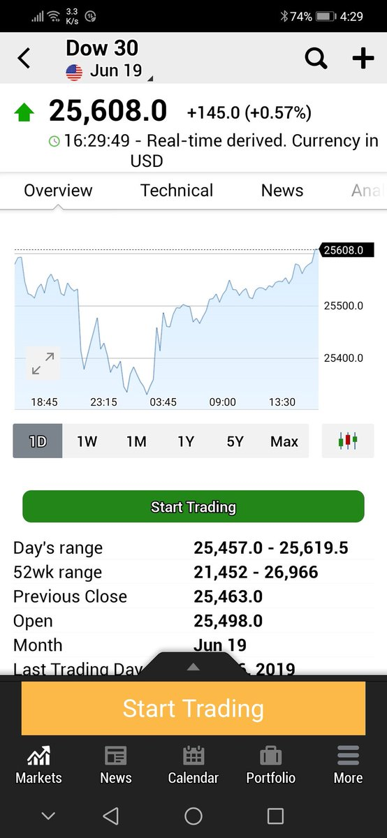 Dow Futures Climb <br>http://pic.twitter.com/ggtzOx0ah2