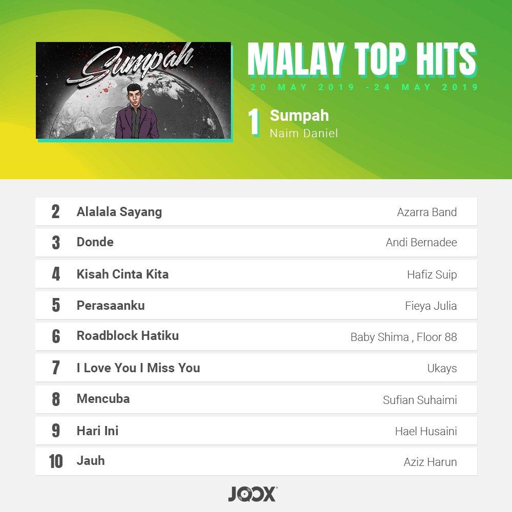 JOOX Malaysia on Twitter: