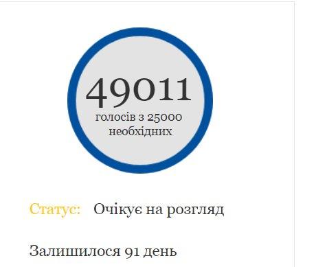 """Нардепи з """"Народного фронту"""" внесли до КС подання про неконституційність розпуску Ради - Цензор.НЕТ 8089"""