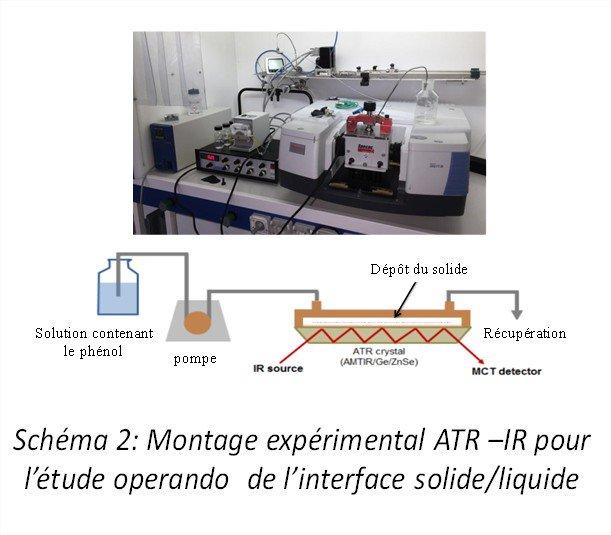 #OffreThese: Purification ultime de #biocarburant 2G par Adsorption Sélective des Impuretés oxygénées. Développement de méthodes adsorptives et #spectroscopique pour l'étude des interfaces solide-liquide  ➡️https://t.co/nZiSWR5WvT @ENSICAEN @CNRS @Universite_Caen @Reseau_Carnot