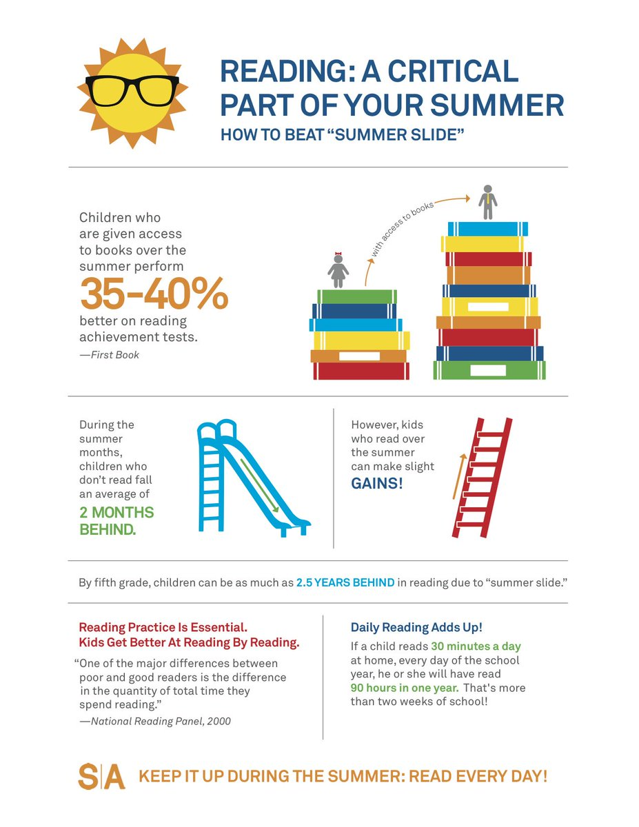 Image result for Reading over SUmmer