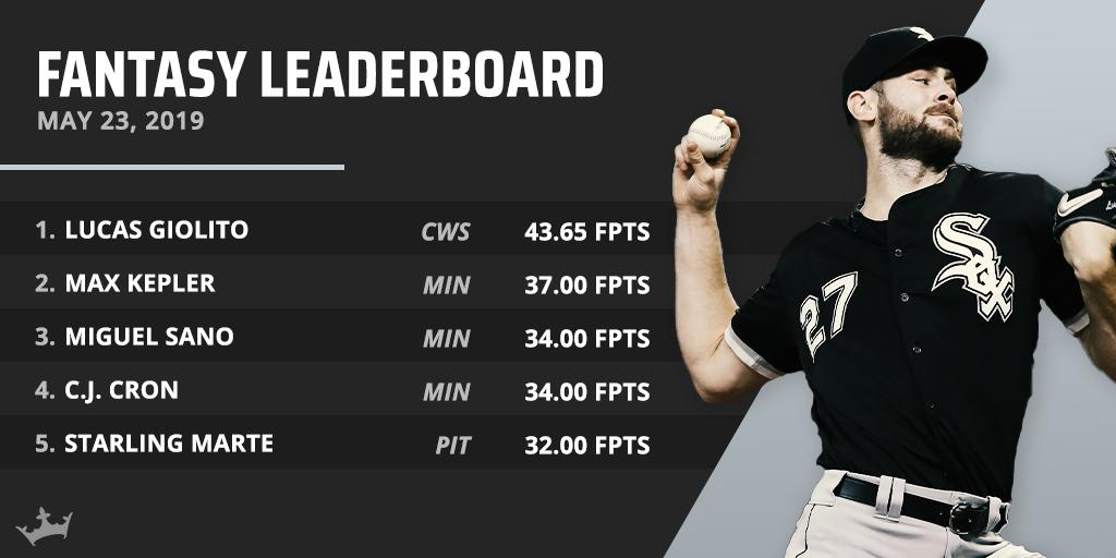 Nine K's in a complete-game shutout for @LGio27 put him on top of the @dklive #FantasyBaseball leaderboard.