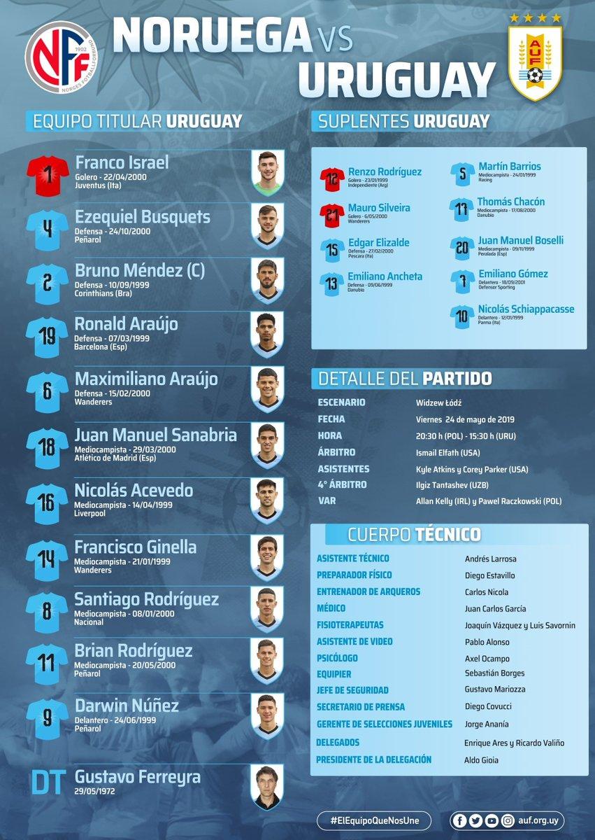 #Sub20 | Alineación confirmada de @Uruguay para el encuentro que disputará ante @nff_info, a la hora 15.30 (Uy), en el estadio Widzew de Lodz.