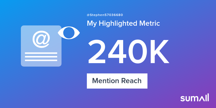 My week on Twitter 🎉: 849 Mentions, 240K Mention Reach, 2 Likes, 5 Retweets, 110K Retweet Reach. See yours with https://sumall.com/performancetweet?utm_source=twitter&utm_medium=publishing&utm_campaign=performance_tweet&utm_content=text_and_media&utm_term=218719b261af3568a1d7858d…