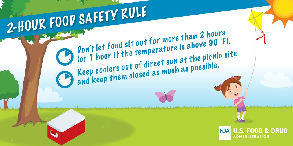 This weekend, as you enjoy the sun, great company, and of course, good food, keep the 2-hour #foodsafety rule in mind. http://ow.ly/70GI50unXyJ  #BarbecueMonth