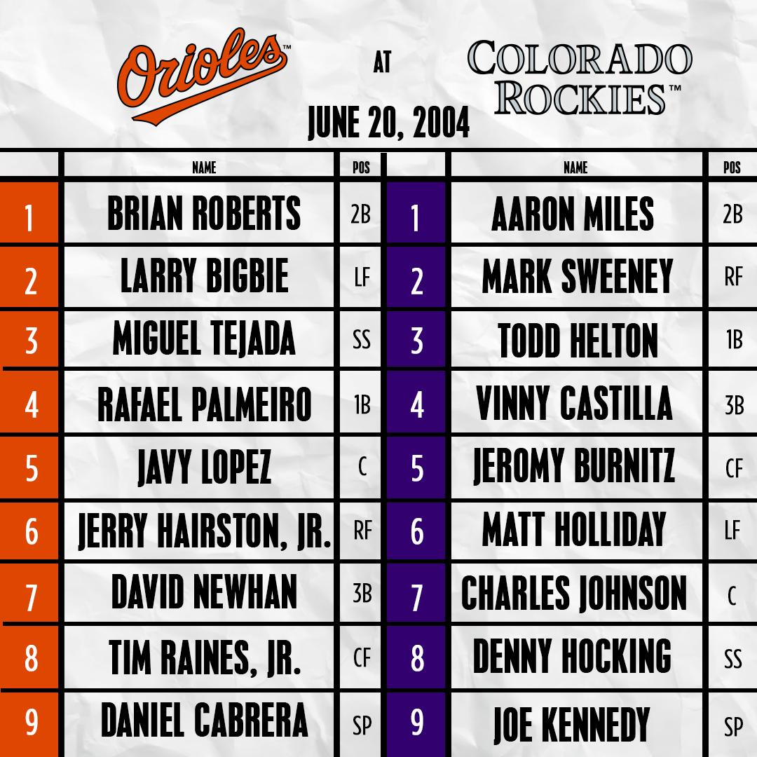 The @Orioles visit the @Rockies at Coors Field for the first time in nearly 15 years tonight ...Take a  at some of these names from their last matchup.