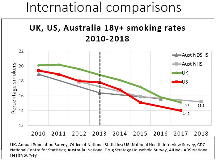 fund smoking rates continue - 699×517