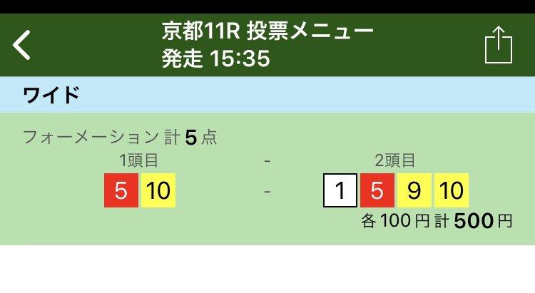 #葵S 京都芝は内枠先行が良さそう。京都芝1200mが合いそうなヨハネスブルグ産の二頭から。メイショウケイメイは戦ってきた相手の格が違う。ルーラーシップやジャスタウェイはこの舞台でわざわざ人気で買うこともないかなあと。ディープダイバーはよくわからんがもう少し距離あった方がいい気がする。
