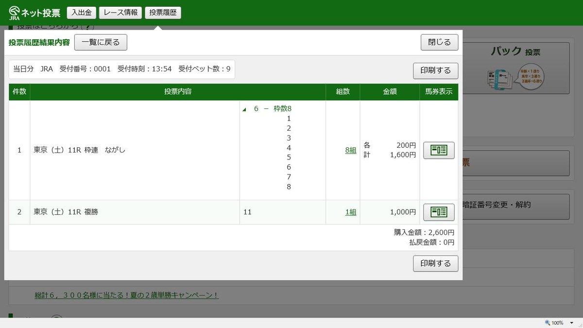 東京11レース 欅ステークス  藤田菜七子騎手のイーグルフェザーから  枠連総流しと複勝