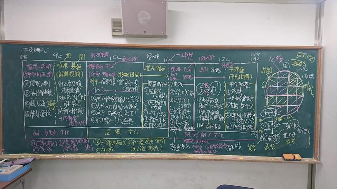 たまに日本史。#大学受験 #予備校 #沖縄 #グレイトヴォヤージュ
