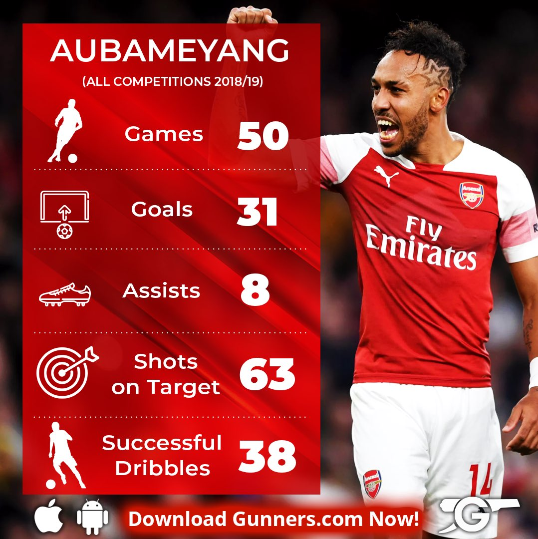 Carry on like this and you'll be a legend for sure @Aubameyang7  #AFC<br>http://pic.twitter.com/ksQLqVBG6t