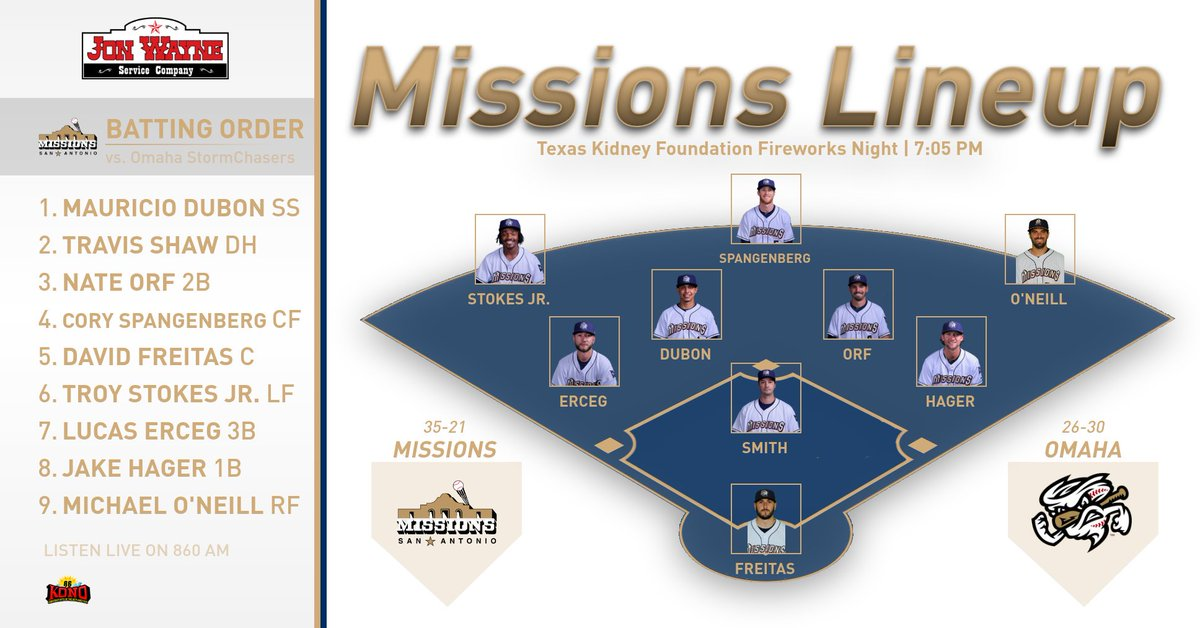 San Antonio Missions Baseball Club Missionsmilb Twitter