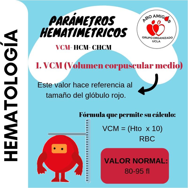 vcm hcm valores de referencia