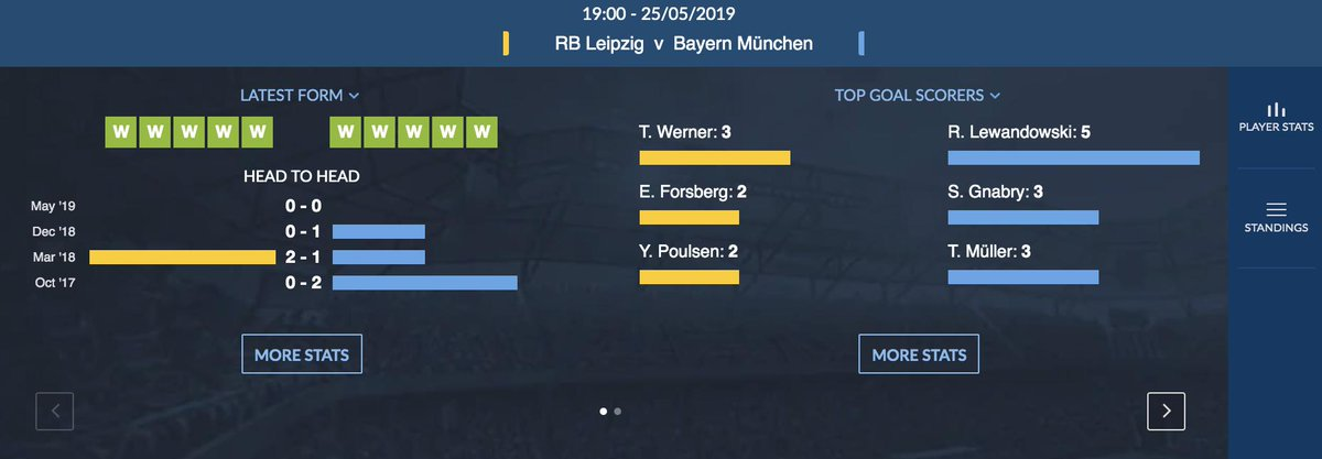 🇩🇪It's the German Cup Final at 7pm🏆  RB Leipzig vs. Bayern Munich  You can watch all the action live on site via our bet and stream service   📺http://corl.me/cXwcux