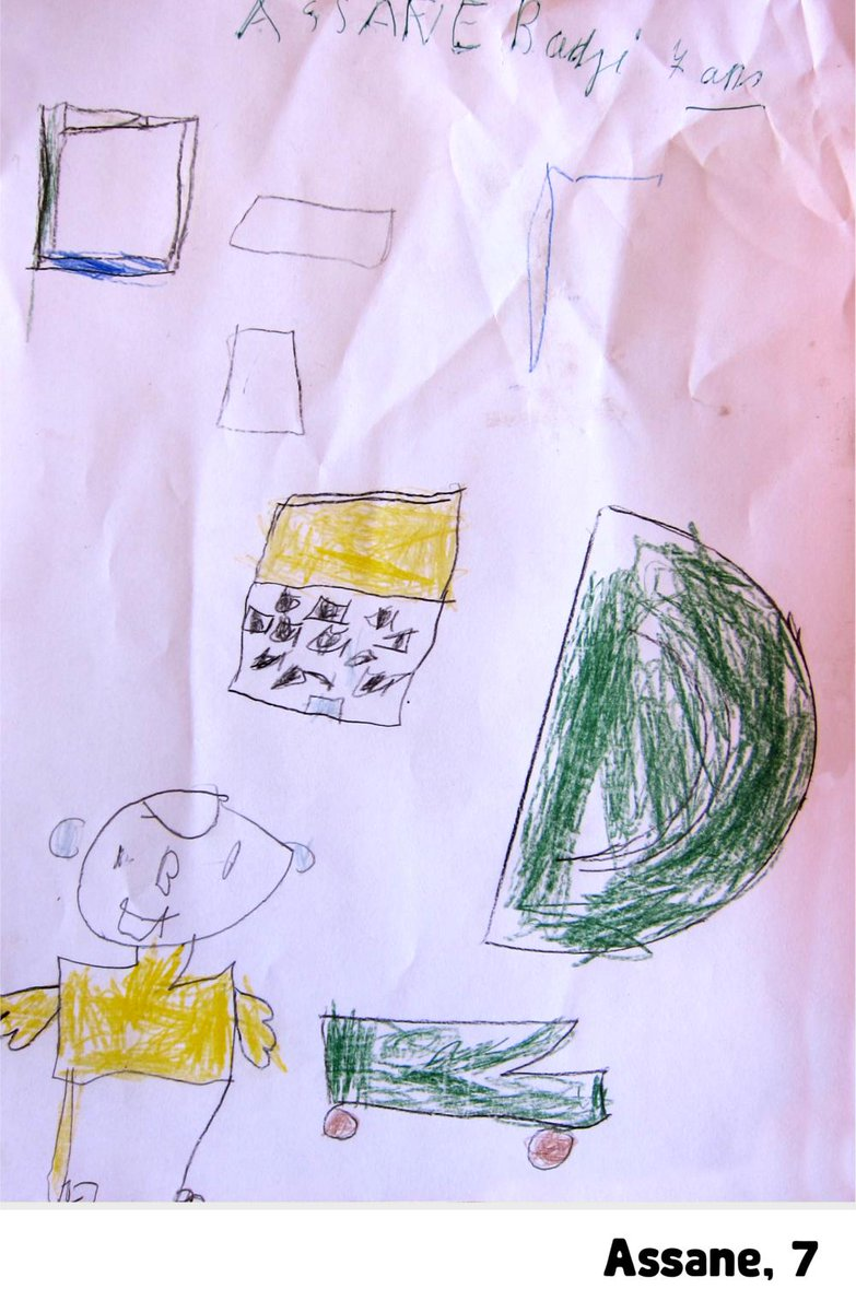 Nesta On Twitter When Children Are Asked To Draw The