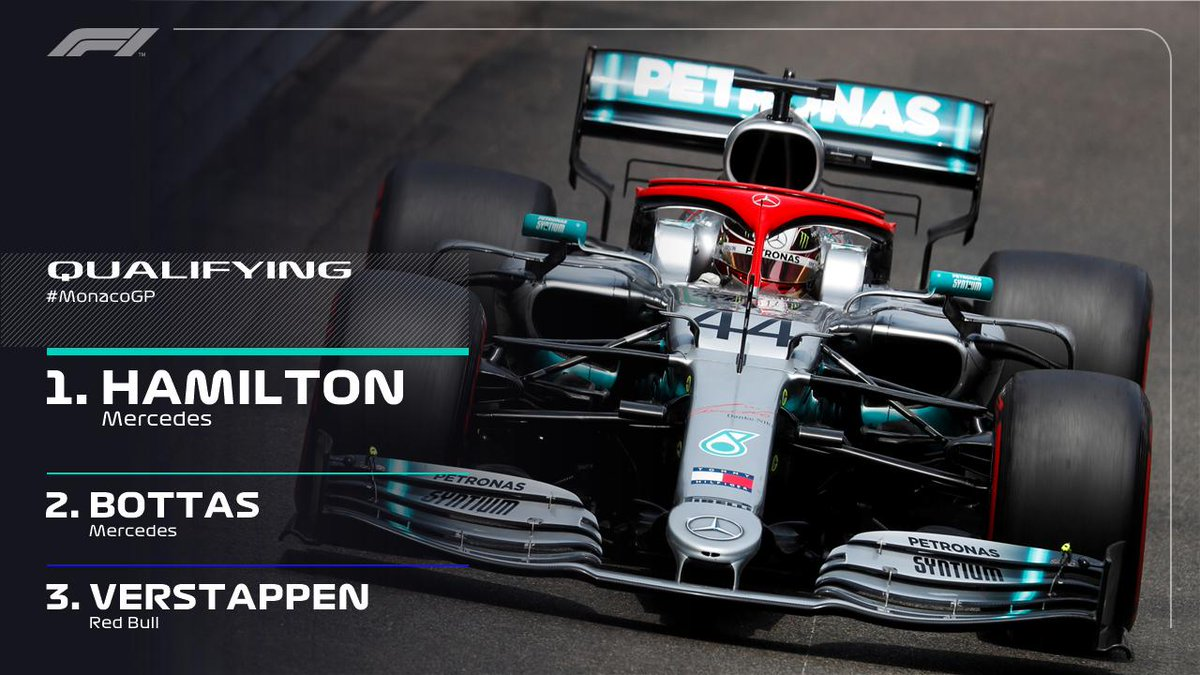 BREAKING: @LewisHamilton takes pole position for Sunday's #MonacoGP, after a dramatic qualifying session #F1 🇲🇨