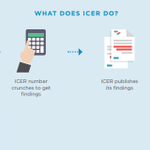 Image for the Tweet beginning: How do ICER's value assessments