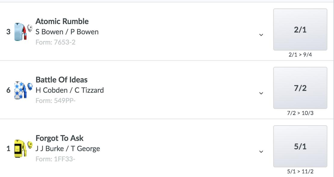 🔵The 7.35 at Ffos Las is approaching and @CoralChampClub horse Battle Of Ideas is running!   🐎The Tizzards will be hoping for a good run and we make him the 7/2 second favourite to win this one, just behind favourite Atomic Rumble.  Full market: http://corl.me/euHEv7