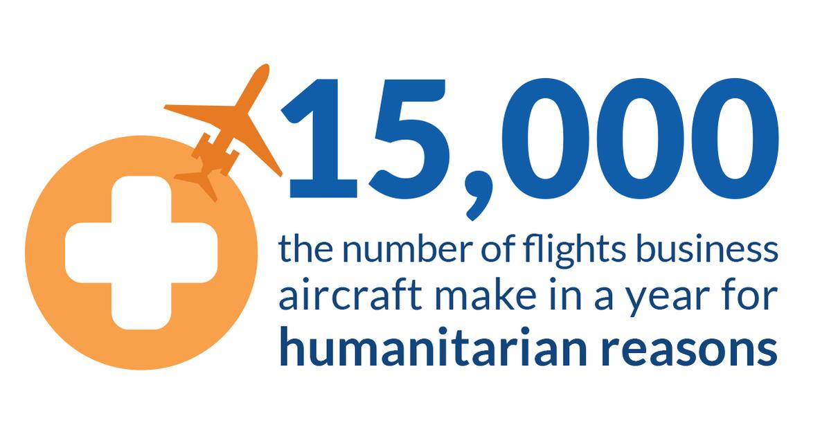 #Fifteen #Thousand #Humanitarian #Flights #BizAv #BizAvJets #BizAvWorks