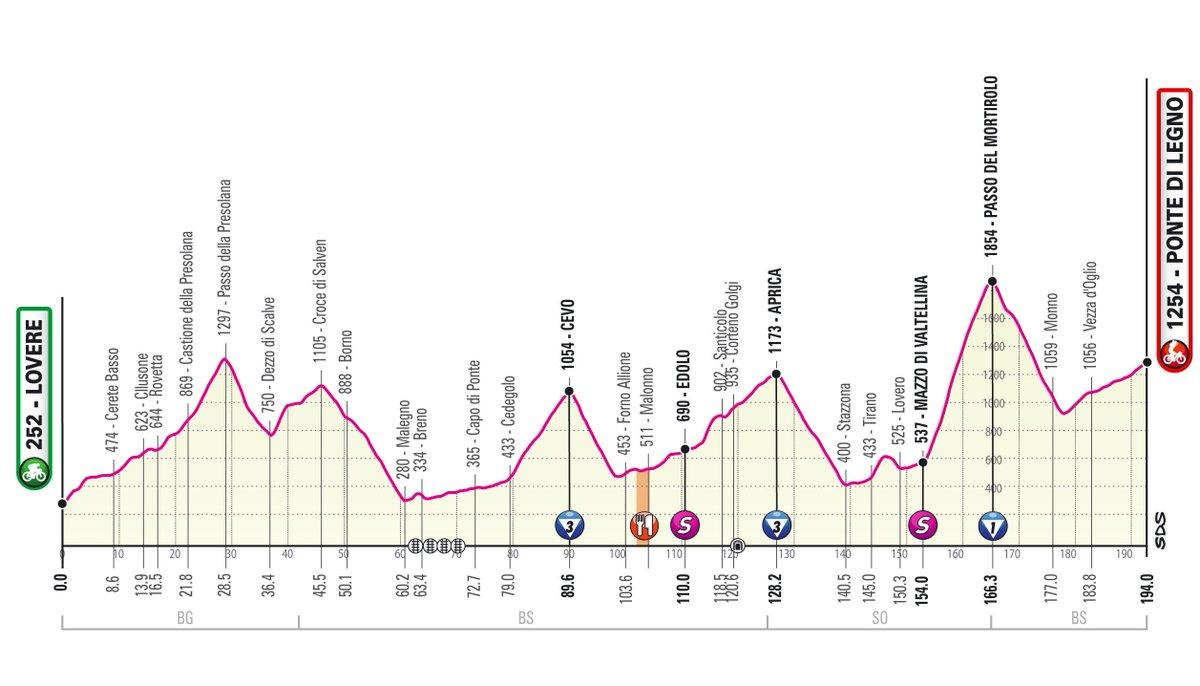 Giro d'Italia 2019 - Page 12 D7bwqM8XkAAuY4F