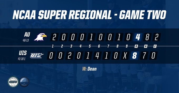 RT @UISAthletics: The @Baseball_UIS team forces a third game in the NCAA Super Regional. The deciding game will start at approximately 2:30…