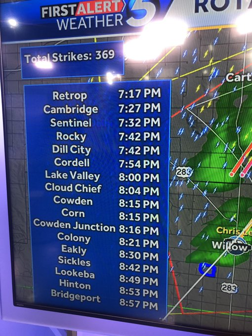 Live updates: Tornado watch in effect for much of central Oklahoma