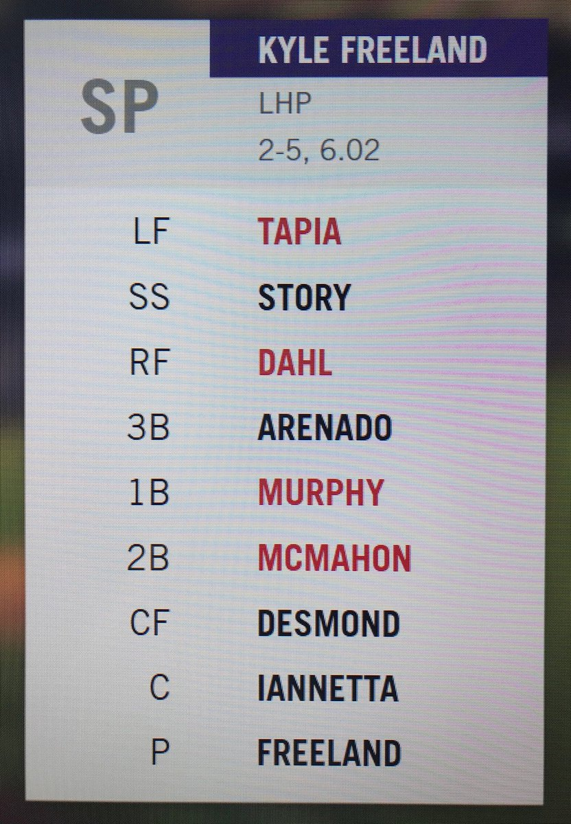 Freeland looks to rebound his season as the Rockies hope for a 3-game sweep of the bottom dwelling Orioles.  Tapia leads off, Dahl back batting third, Murphy behind Arenado, McMahon in at 2B over Rodgers and Desmond drops to 7th.  Special 7:10pm first pitch. See you at Coors.