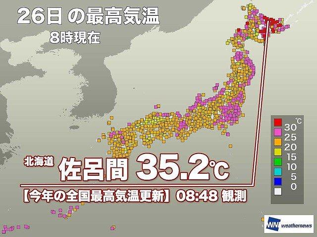 【速報】北海道・佐呂間で9時前に35.2℃を観測 今年の全国最高気温を更新 北海道で5月に猛暑日となるのは史上初。北見では37℃、帯広では36℃まで上がる予想です。