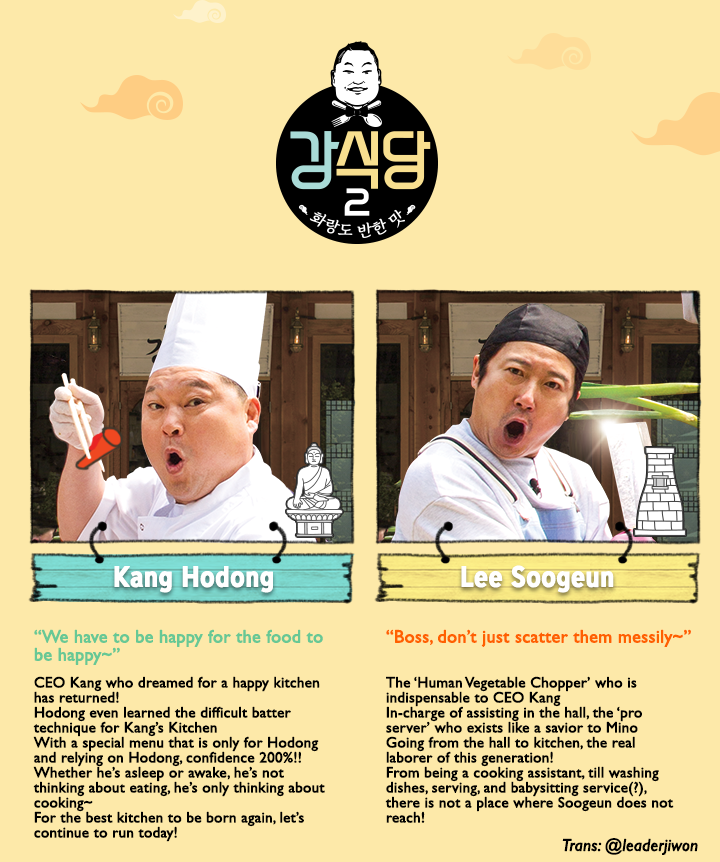 [TRANS] Kang's Kitchen 2 - Cast members' official introductionhttp://program.tving.com/tvn/kangskitchen/2/Contents/Html …#은지원 #EUNJIWON #KANGSKITCHEN2 #강식당2