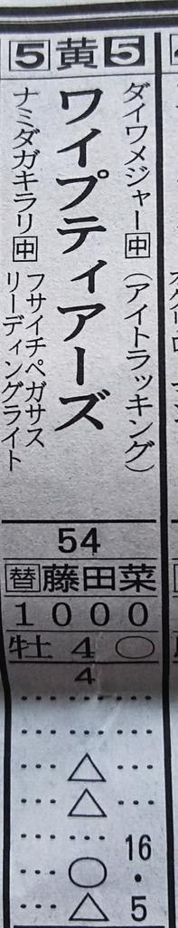 """東京競馬場の第10レースにこんな名前のが居た。  ワイプ""""ティアーズ""""  しかも、鞍上が藤田菜七子。 #東京競馬場 #TEARS #藤田菜七子"""