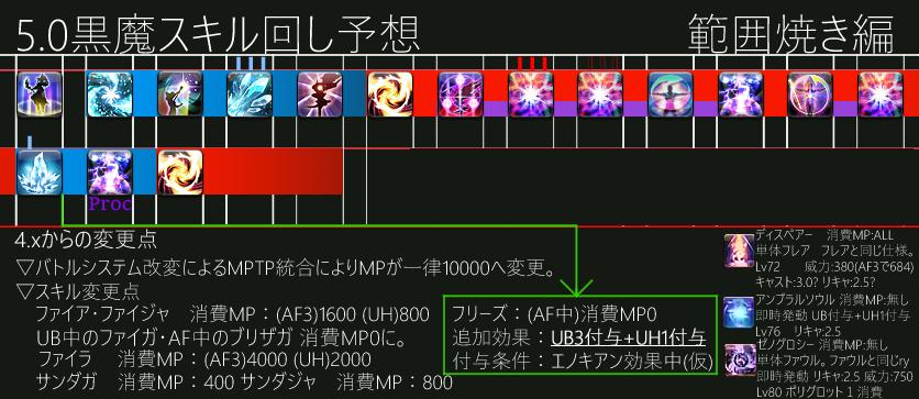 モンク 回し 5.0 スキル