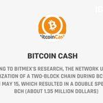 Image for the Tweet beginning: According to @BitMEXdotcom 's research,